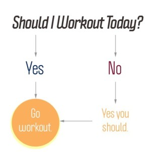 Should I workout today?