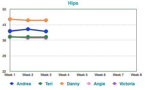 Week 3 hips