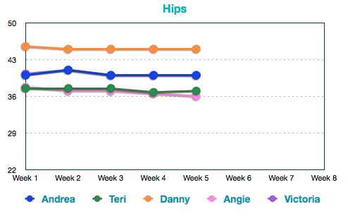 Wk5Hips